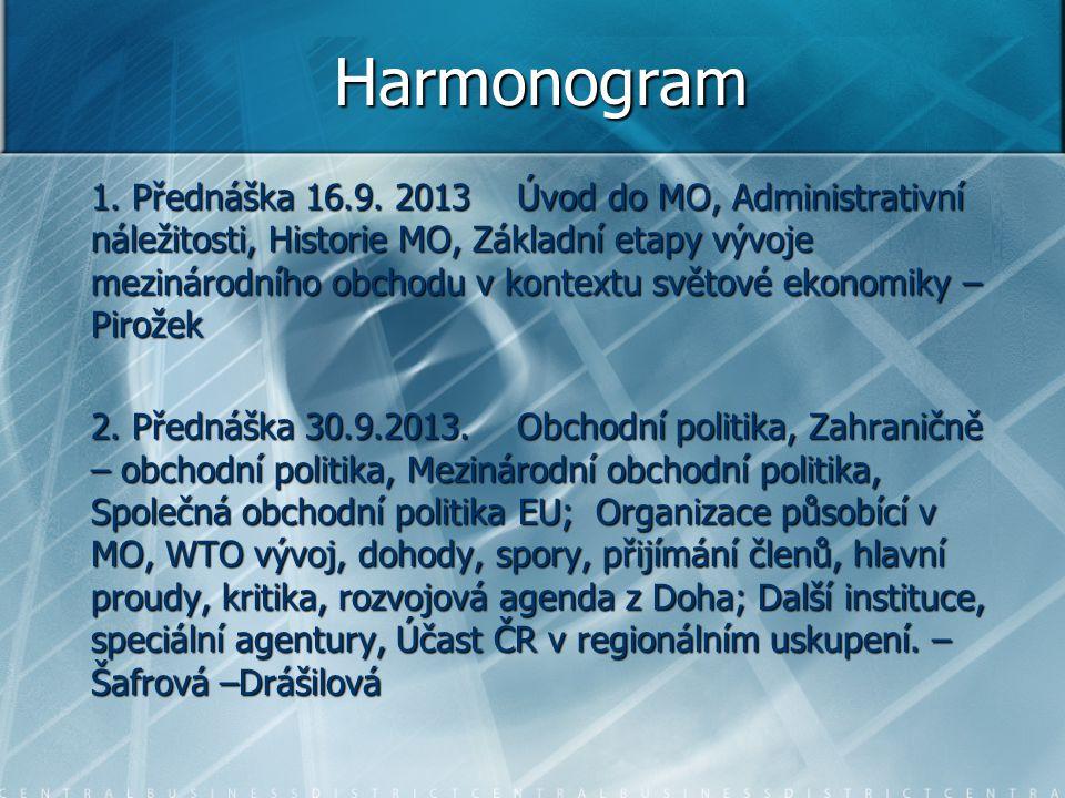 Harmonogram 1. Přednáška 16.9. 2013 Úvod do MO, Administrativní náležitosti, Historie MO, Základní etapy vývoje mezinárodního obchodu v kontextu světo