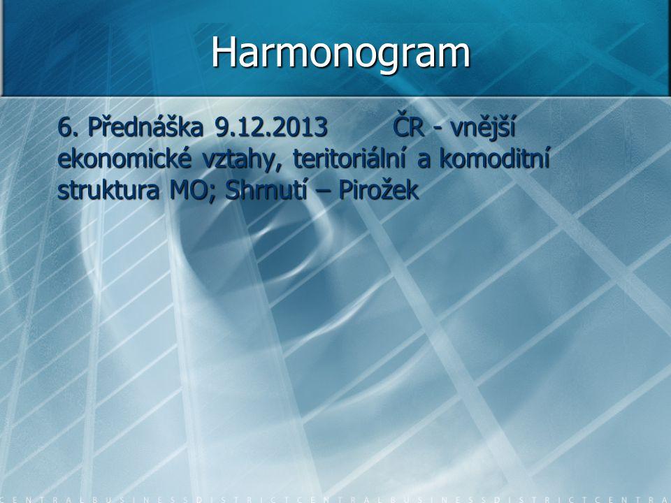 Harmonogram 6. Přednáška 9.12.2013 ČR - vnější ekonomické vztahy, teritoriální a komoditní struktura MO; Shrnutí – Pirožek