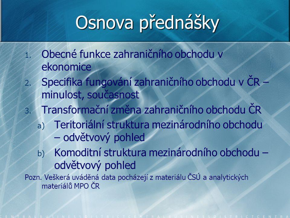 Osnova přednášky 1. 1. Obecné funkce zahraničního obchodu v ekonomice 2. 2. Specifika fungování zahraničního obchodu v ČR – minulost, současnost 3. 3.