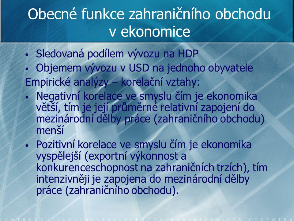 Specifika fungování zahraničního obchodu v ČR – minulost, současnost Závěry dokládají, že hospodářství ČR bylo v minulosti nedostatečně otevřeno vůči vnějšímu prostředí a vývojové tendence míry otevřenosti ukazovaly na zpomalování tohoto procesu.