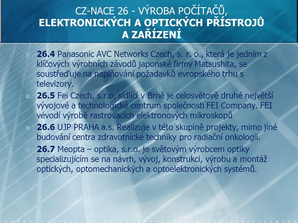 CZ-NACE 26 - VÝROBA POČÍTAČŮ, ELEKTRONICKÝCH A OPTICKÝCH PŘÍSTROJŮ A ZAŘÍZENÍ 26.4 Panasonic AVC Networks Czech, s. r. o., která je jedním z klíčových