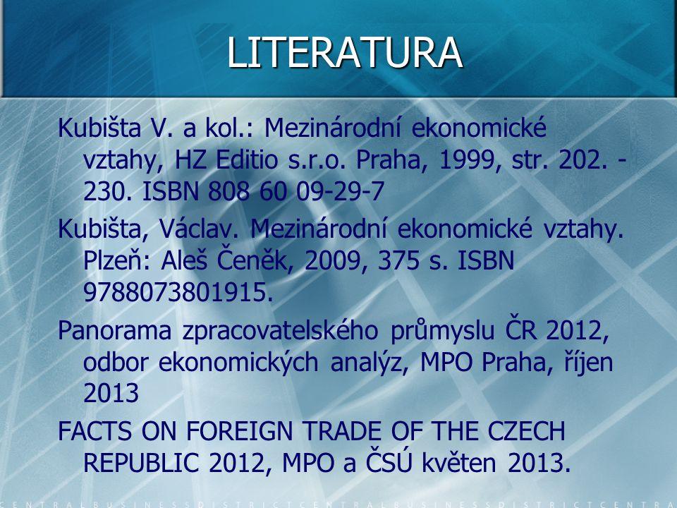 LITERATURA Kubišta V. a kol.: Mezinárodní ekonomické vztahy, HZ Editio s.r.o. Praha, 1999, str. 202. - 230. ISBN 808 60 09-29-7 Kubišta, Václav. Mezin