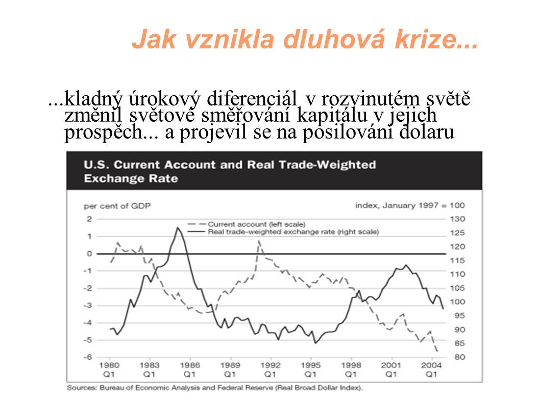 Jak vznikla dluhová krize......kladný úrokový diferenciál v rozvinutém světě změnil světové směřování kapitálu v jejich prospěch... a projevil se na p