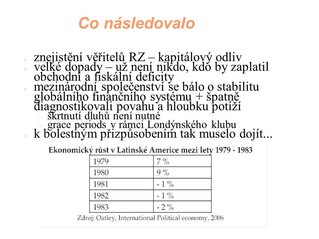Co následovalo ● znejistění věřitelů RZ – kapitálový odliv ● velké dopady – už není nikdo, kdo by zaplatil obchodní a fiskální deficity ● mezinárodní