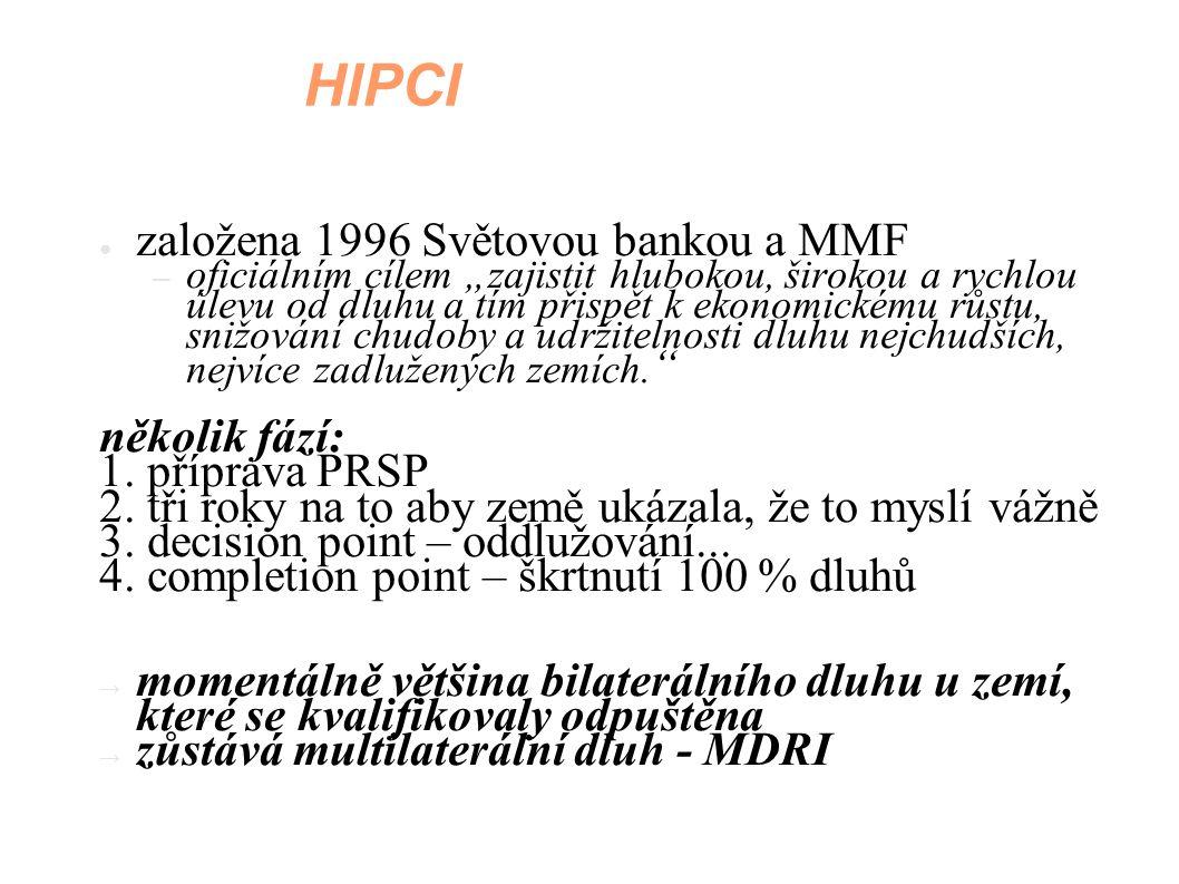 """HIPCI ● založena 1996 Světovou bankou a MMF – oficiálním cílem """"zajistit hlubokou, širokou a rychlou úlevu od dluhu a tím přispět k ekonomickému růstu"""