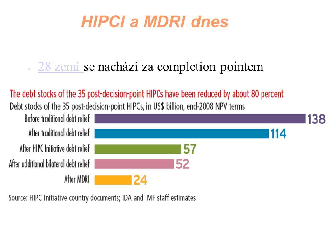 HIPCI a MDRI dnes ● 28 zemí se nachází za completion pointem 28 zemí