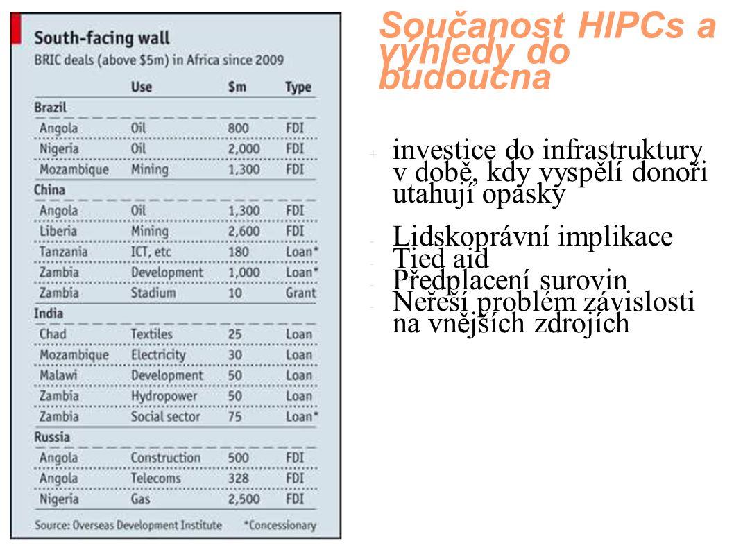 Součanost HIPCs a výhledy do budoucna + investice do infrastruktury v době, kdy vyspělí donoři utahují opasky - Lidskoprávní implikace - Tied aid - Př
