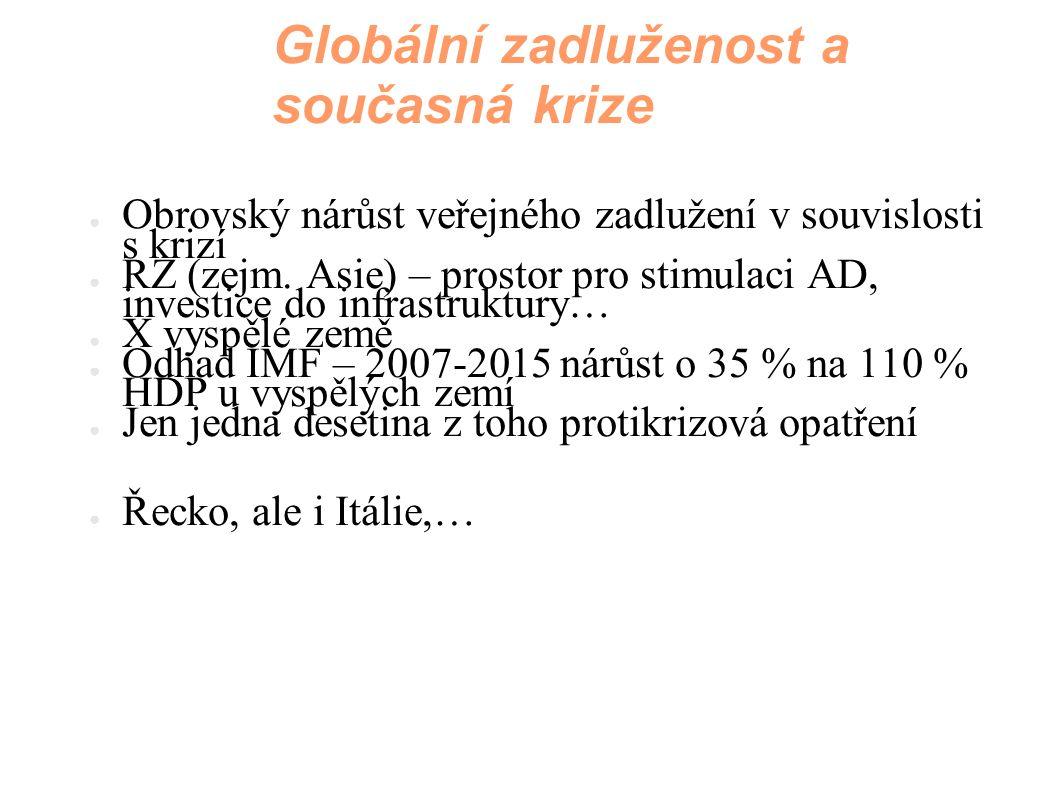 Globální zadluženost a současná krize ● Obrovský nárůst veřejného zadlužení v souvislosti s krizí ● RZ (zejm. Asie) – prostor pro stimulaci AD, invest