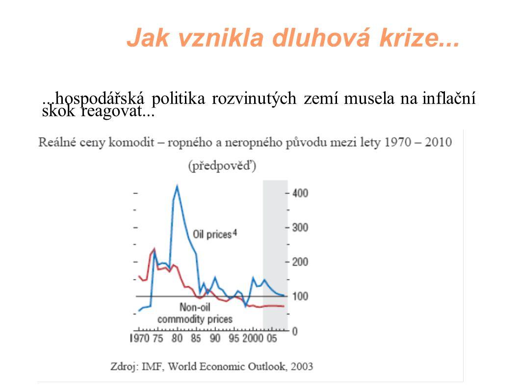 Jak vznikla dluhová krize......hospodářská politika rozvinutých zemí musela na inflační skok reagovat...