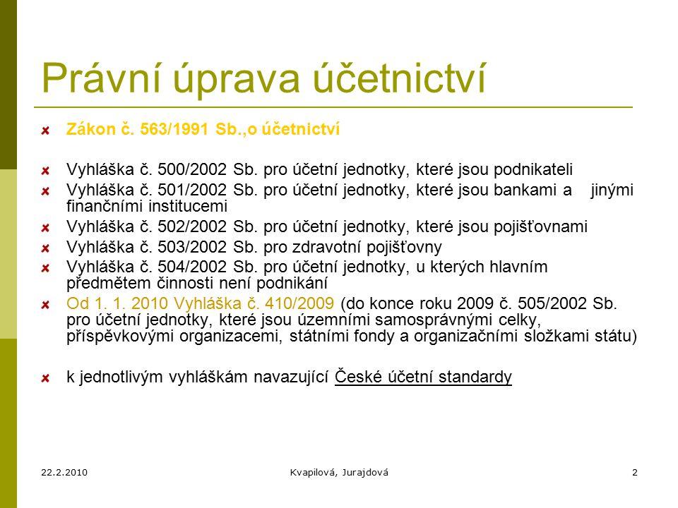 22.2.2010Kvapilová, Jurajdová23 Zobrazení: Zobrazení je věrné, jestliže obsah položek účetní závěrky odpovídá skutečnému stavu, který je přitom zobrazen v souladu s účetními metodami, jejichž použití je účetní jednotce uloženo na základě tohoto zákona.