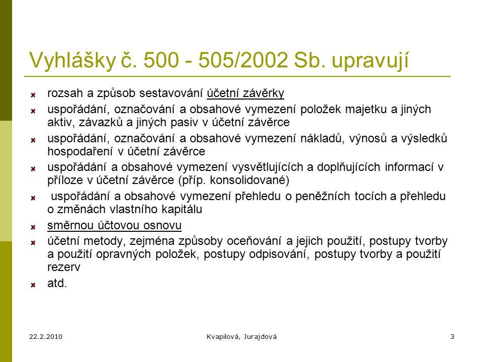 22.2.2010Kvapilová, Jurajdová14 Účetní knihy Deník - účetní zápisy uspořádané z hlediska časového (chronologicky), prokazuje zaúčtování všech účetních případů v účetním období Hlavní kniha - účetní zápisy uspořádané z hlediska věcného (systematicky); zahrnuje syntetické účty podle účtového rozvrhu Knihy analytických účtů – podrobněji se rozvádějí účetní zápisy hlavní knihy Knihy podrozvahových účtů -uvádějí se účetní zápisy, které se neprovádějí v účetních knihách
