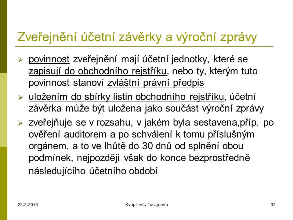 22.2.2010Kvapilová, Jurajdová32 Zveřejnění účetní závěrky a výroční zprávy  povinnost zveřejnění mají účetní jednotky, které se zapisují do obchodního rejstříku, nebo ty, kterým tuto povinnost stanoví zvláštní právní předpis  uložením do sbírky listin obchodního rejstříku, účetní závěrka může být uložena jako součást výroční zprávy  zveřejňuje se v rozsahu, v jakém byla sestavena,příp.