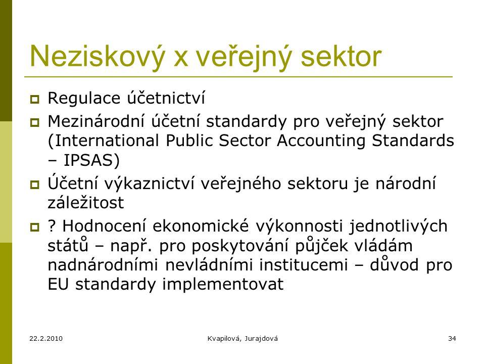 22.2.2010Kvapilová, Jurajdová34 Neziskový x veřejný sektor  Regulace účetnictví  Mezinárodní účetní standardy pro veřejný sektor (International Public Sector Accounting Standards – IPSAS)  Účetní výkaznictví veřejného sektoru je národní záležitost  .