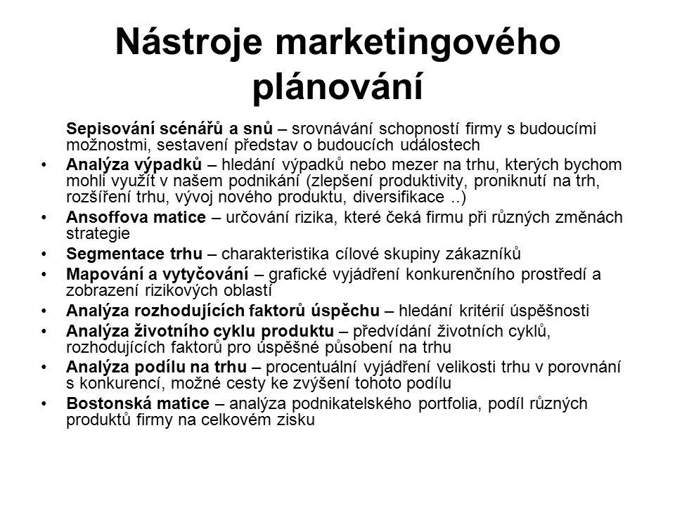Marketingová strategická orientace může být dvojího typu: Ofenzivní strategie je růstově orientována a zaměřena na posílení tržního podílu a budoucích zisků.