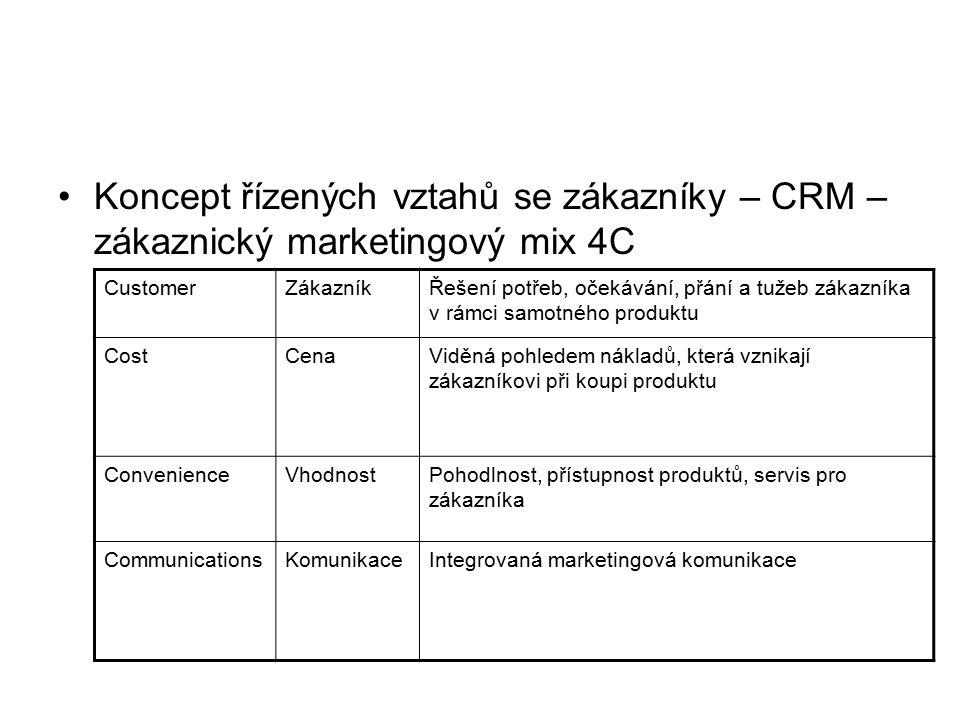 Strategie plnění cílů Stanovuje JAK chceme dosáhnout stanovených cílů – podnikatelský záměr Zvolit postup, který odpovídá charakteristice podnikání a pokrývá celou marketingovou působnost Využívá se zákaznický marketingový mix 4C Je vhodné při přípravě strategie spolupracovat se všemi manažery podniku