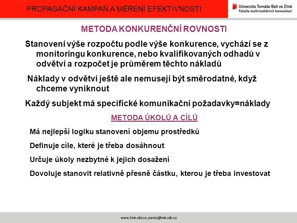 PROPAGAČNÍ KAMPAŇ A MĚŘENÍ EFEKTIVNOSTI www.fmk.utb.cz, pavlu@fmk.utb.cz METODA KONKURENČNÍ ROVNOSTI Stanovení výše rozpočtu podle výše konkurence, vy