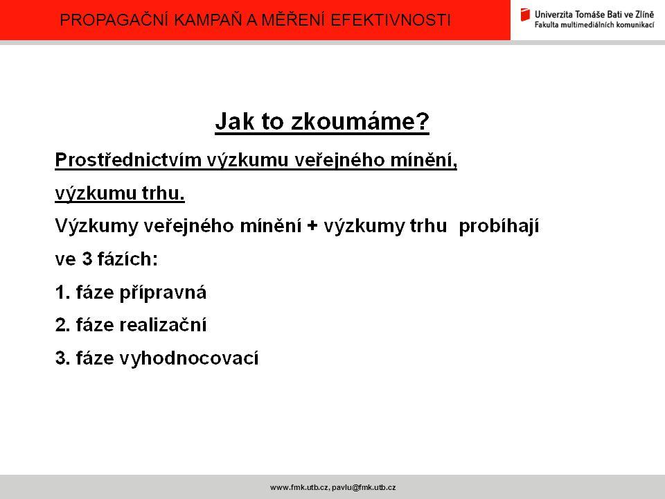 PROPAGAČNÍ KAMPAŇ A MĚŘENÍ EFEKTIVNOSTI www.fmk.utb.cz, pavlu@fmk.utb.cz