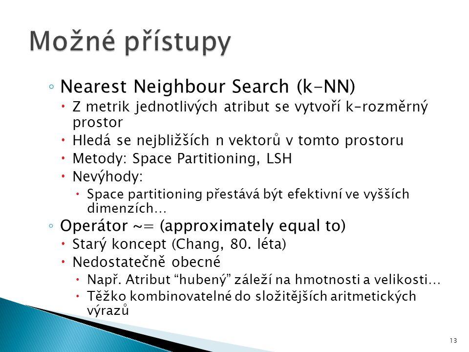 ◦ Nearest Neighbour Search (k-NN)  Z metrik jednotlivých atribut se vytvoří k-rozměrný prostor  Hledá se nejbližších n vektorů v tomto prostoru  Me