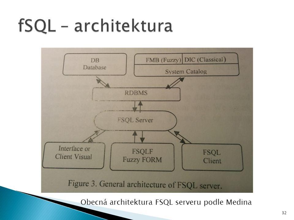 32 Obecná architektura FSQL serveru podle Medina
