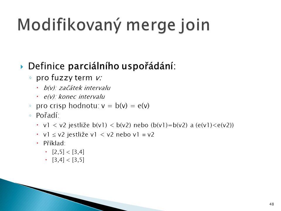  Definice parciálního uspořádání: ◦ pro fuzzy term v:  b(v): začátek intervalu  e(v): konec intervalu ◦ pro crisp hodnotu:v = b(v) = e(v) ◦ Pořadí: