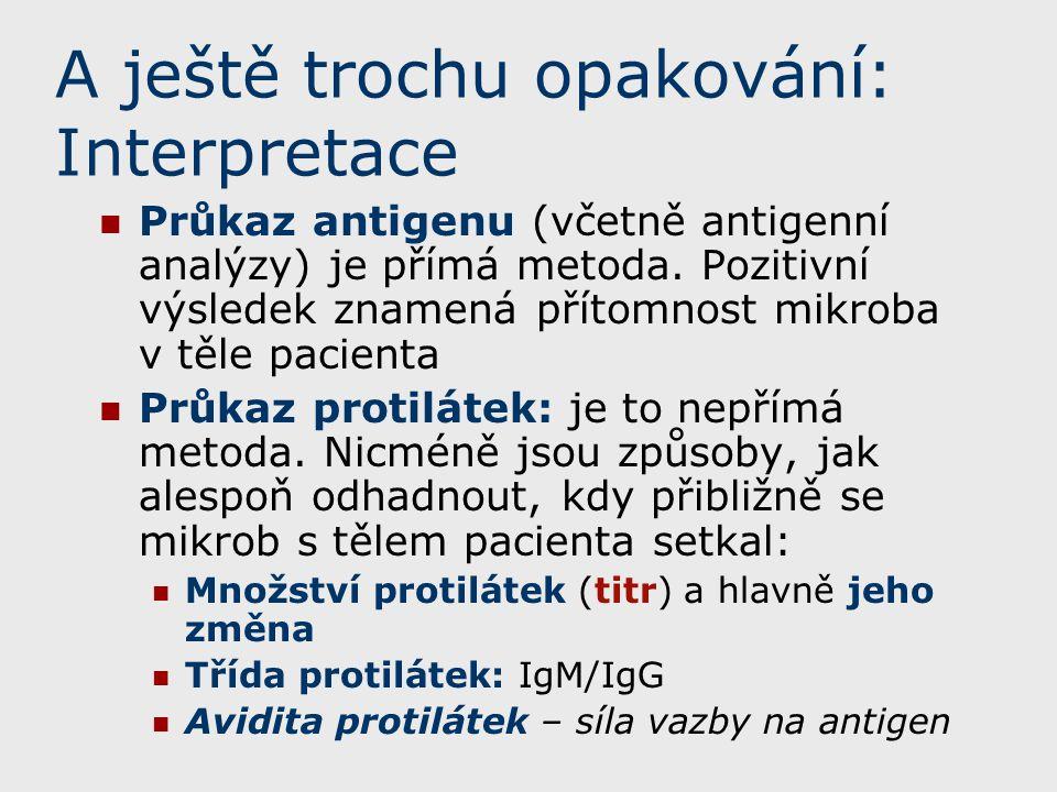 Příklad 1: ASLO Protilátka (ANTISTREPTOLYZIN O) blokuje hemolytický efekt toxinu (streptolyzinu O) na krvinku.