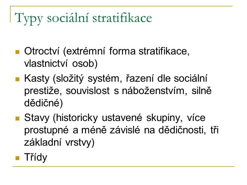 Typy sociální stratifikace Otroctví (extrémní forma stratifikace, vlastnictví osob) Kasty (složitý systém, řazení dle sociální prestiže, souvislost s