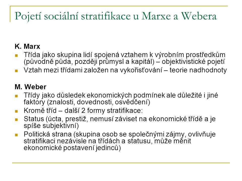 Pojetí sociální stratifikace u Marxe a Webera K. Marx Třída jako skupina lidí spojená vztahem k výrobním prostředkům (původně půda, později průmysl a