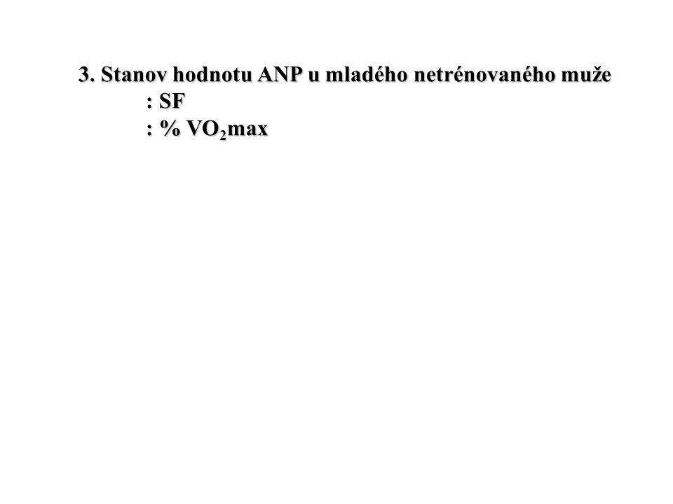 3. Stanov hodnotu ANP u mladého netrénovaného muže : SF : % VO 2 max