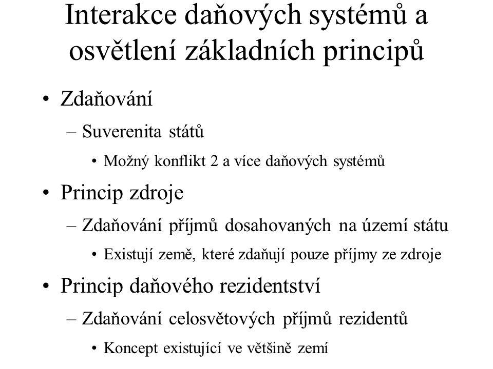 Interakce daňových systémů a osvětlení základních principů Zdaňování –Suverenita států Možný konflikt 2 a více daňových systémů Princip zdroje –Zdaňování příjmů dosahovaných na území státu Existují země, které zdaňují pouze příjmy ze zdroje Princip daňového rezidentství –Zdaňování celosvětových příjmů rezidentů Koncept existující ve většině zemí