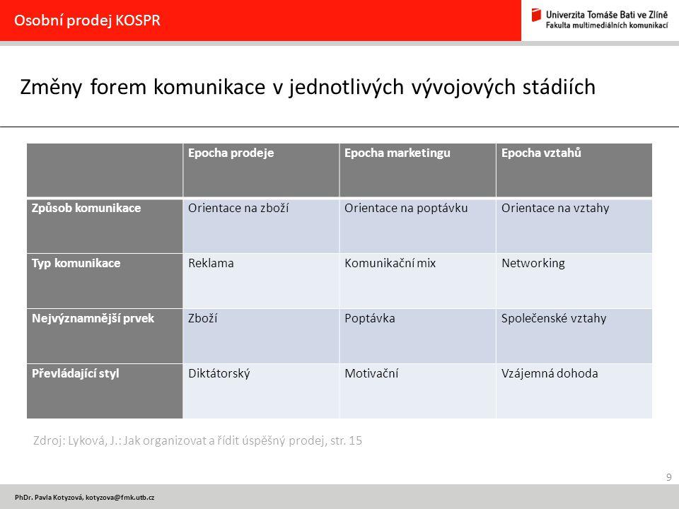 20 PhDr.Pavla Kotyzová, kotyzova@fmk.utb.cz Osobní prodej KOSPR 7.