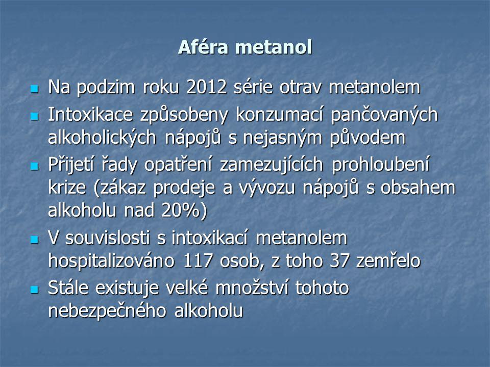 Aféra metanol Na podzim roku 2012 série otrav metanolem Na podzim roku 2012 série otrav metanolem Intoxikace způsobeny konzumací pančovaných alkoholic