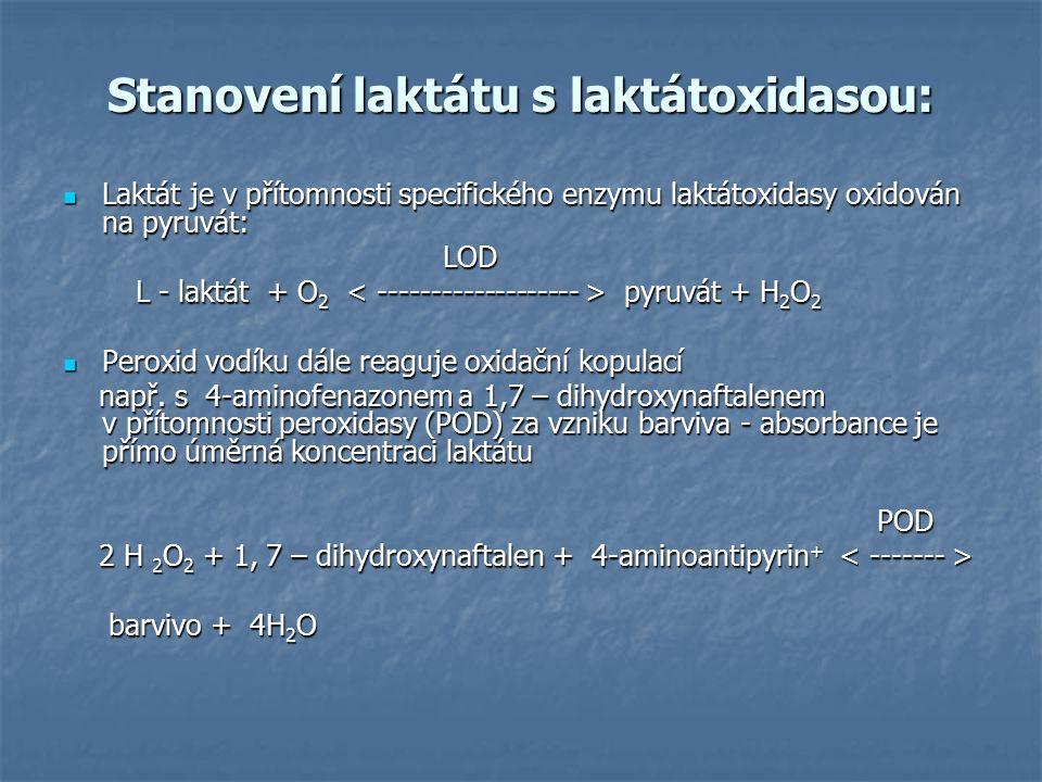 Stanovení laktátu s laktátoxidasou: Laktát je v přítomnosti specifického enzymu laktátoxidasy oxidován na pyruvát: Laktát je v přítomnosti specifického enzymu laktátoxidasy oxidován na pyruvát: LOD LOD L - laktát + O 2 pyruvát + H 2 O 2 L - laktát + O 2 pyruvát + H 2 O 2 Peroxid vodíku dále reaguje oxidační kopulací Peroxid vodíku dále reaguje oxidační kopulací např.