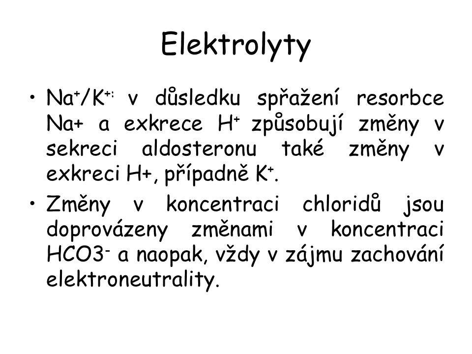 Elektrolyty Na + /K +: v důsledku spřažení resorbce Na+ a exkrece H + způsobují změny v sekreci aldosteronu také změny v exkreci H+, případně K +.