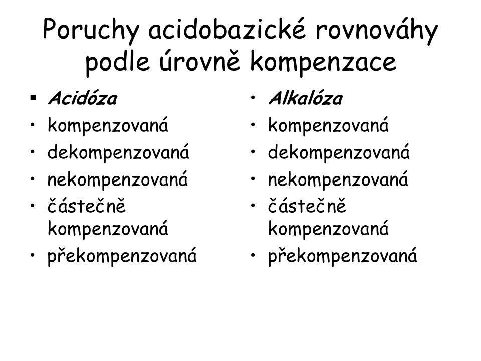 Poruchy acidobazické rovnováhy podle úrovně kompenzace  Acidóza kompenzovaná dekompenzovaná nekompenzovaná částečně kompenzovaná překompenzovaná Alkalóza kompenzovaná dekompenzovaná nekompenzovaná částečně kompenzovaná překompenzovaná