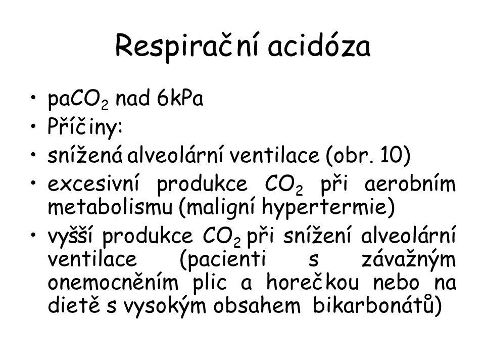 Respirační acidóza paCO 2 nad 6kPa Příčiny: snížená alveolární ventilace (obr. 10) excesivní produkce CO 2 při aerobním metabolismu (maligní hyperterm
