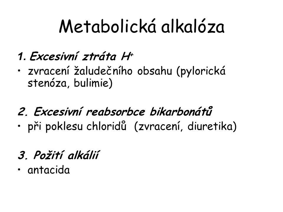 Metabolická alkalóza 1. Excesivní ztráta H + zvracení žaludečního obsahu (pylorická stenóza, bulimie) 2. Excesivní reabsorbce bikarbonátů při poklesu