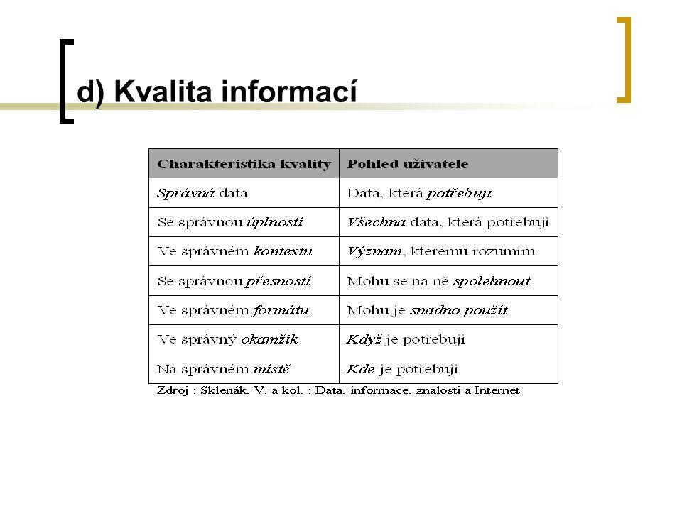 d) Kvalita informací