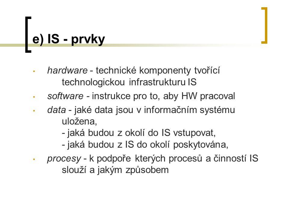 e) IS - prvky hardware - technické komponenty tvořící technologickou infrastrukturu IS software - instrukce pro to, aby HW pracoval data - jaké data jsou v informačním systému uložena, - jaká budou z okolí do IS vstupovat, - jaká budou z IS do okolí poskytována, procesy - k podpoře kterých procesů a činností IS slouží a jakým způsobem