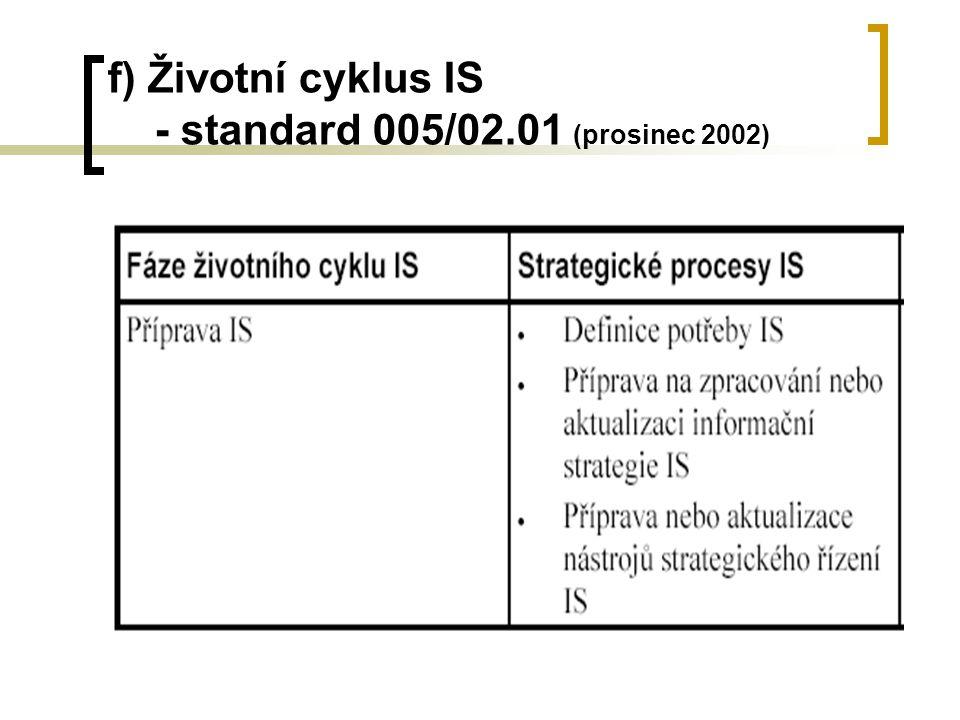 f) Životní cyklus IS - standard 005/02.01 (prosinec 2002)