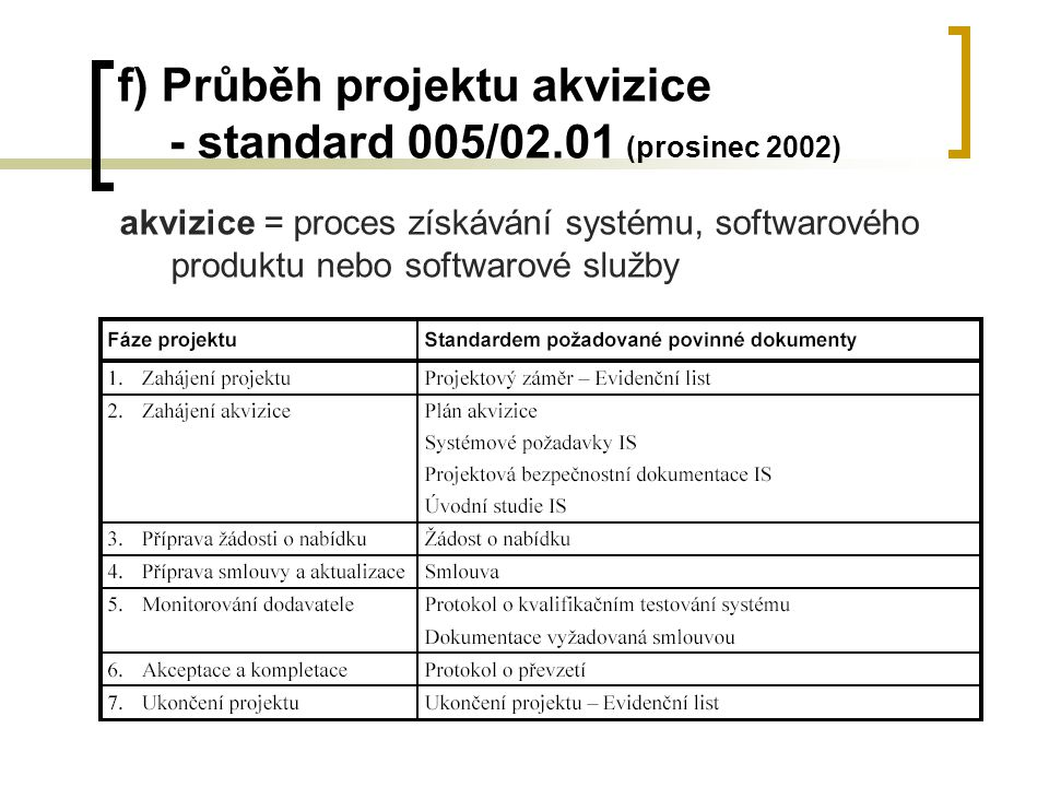 f) Průběh projektu akvizice - standard 005/02.01 (prosinec 2002) akvizice = proces získávání systému, softwarového produktu nebo softwarové služby