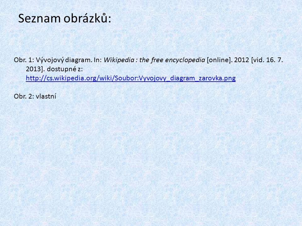 Seznam obrázků: Obr. 1: Vývojový diagram. In: Wikipedia : the free encyclopedia [online]. 2012 [vid. 16. 7. 2013]. dostupné z: http://cs.wikipedia.org