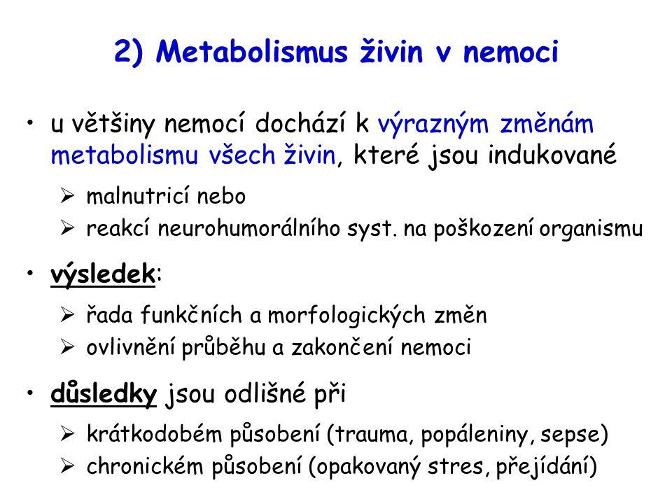 2) Metabolismus živin v nemoci u většiny nemocí dochází k výrazným změnám metabolismu všech živin, které jsou indukované  malnutricí nebo  reakcí ne