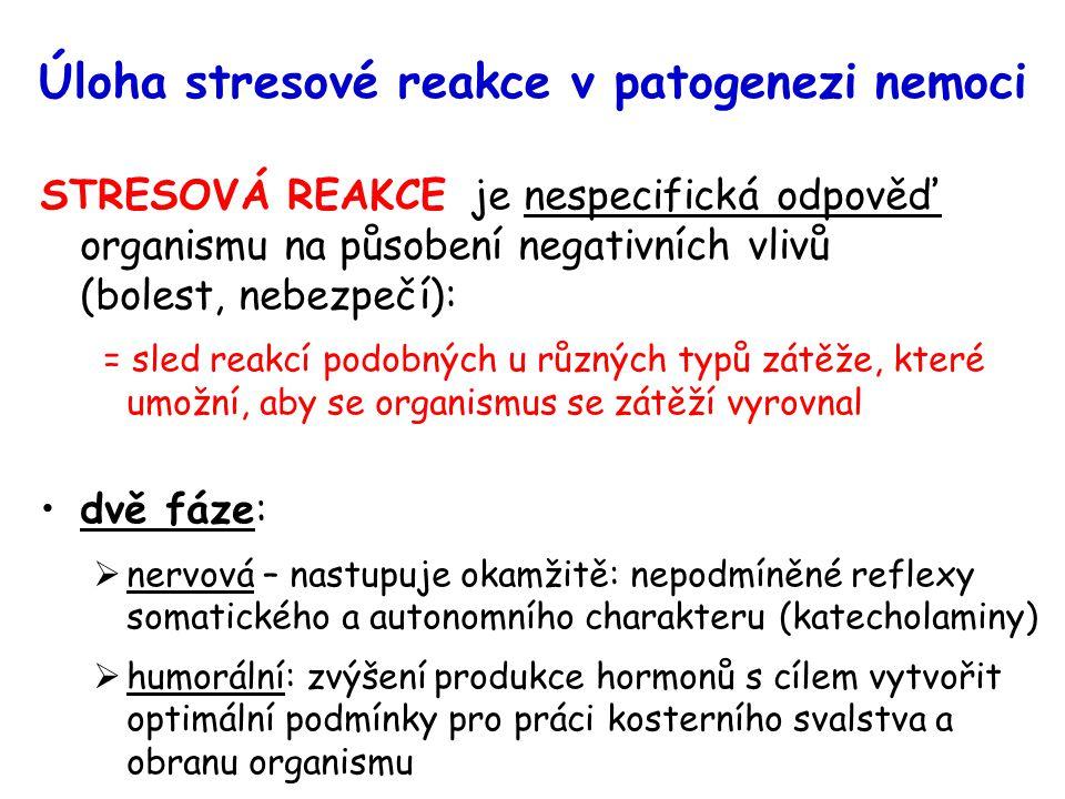 Úloha stresové reakce v patogenezi nemoci STRESOVÁ REAKCE je nespecifická odpověď organismu na působení negativních vlivů (bolest, nebezpečí): = sled