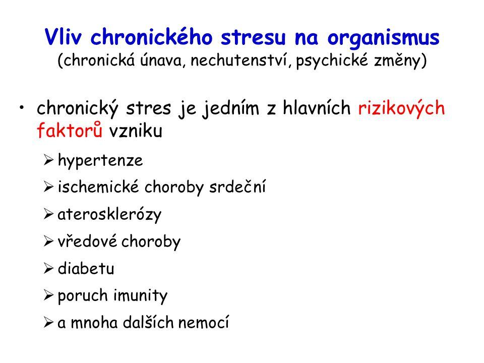 Vliv chronického stresu na organismus (chronická únava, nechutenství, psychické změny) chronický stres je jedním z hlavních rizikových faktorů vzniku