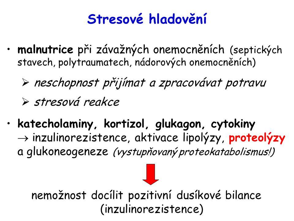 Stresové hladovění malnutrice při závažných onemocněních (septických stavech, polytraumatech, nádorových onemocněních)  neschopnost přijímat a zpraco