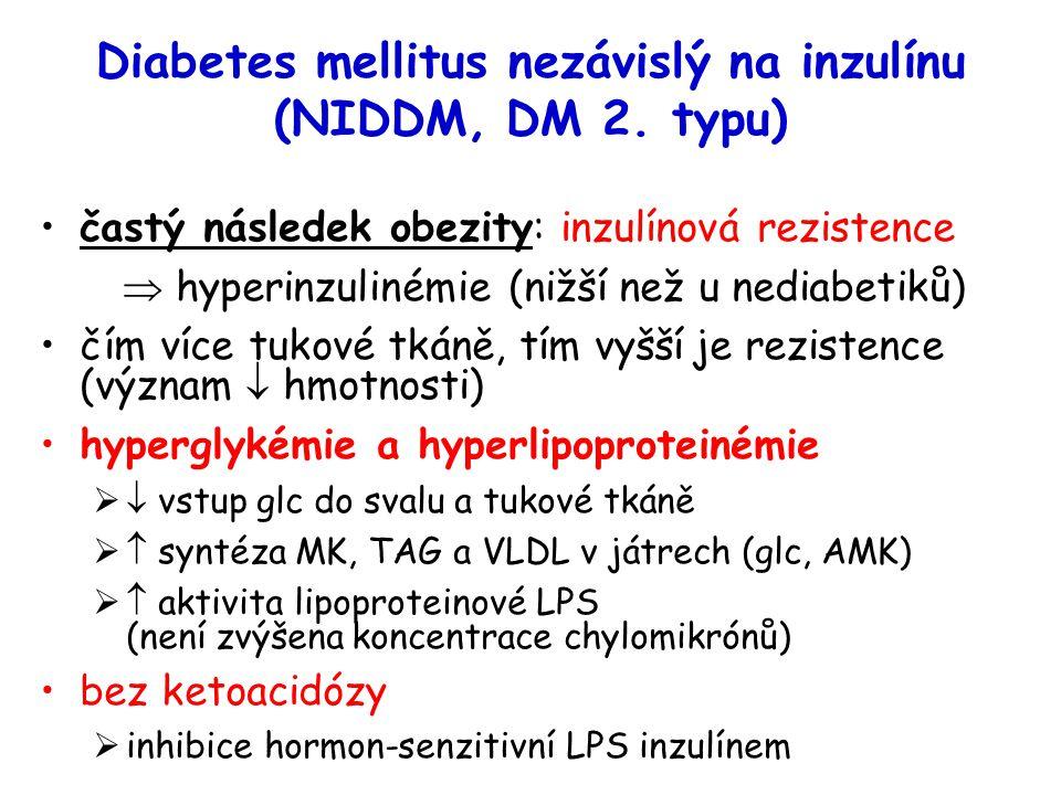 Diabetes mellitus nezávislý na inzulínu (NIDDM, DM 2. typu) častý následek obezity: inzulínová rezistence  hyperinzulinémie (nižší než u nediabetiků)