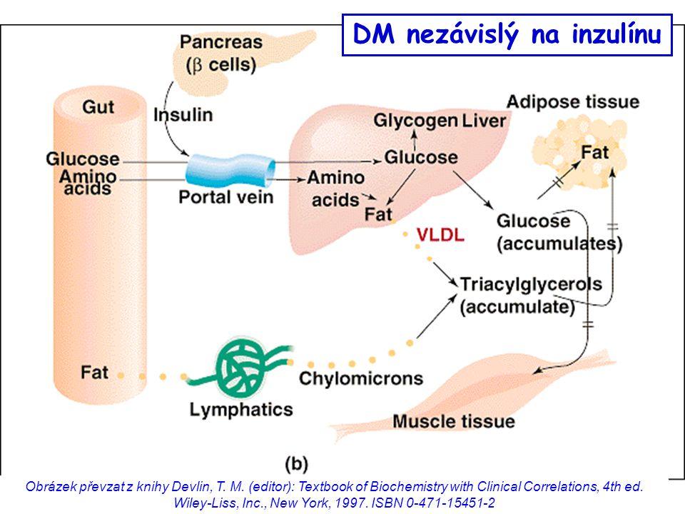 DM nezávislý na inzulínu Obrázek převzat z knihy Devlin, T. M. (editor): Textbook of Biochemistry with Clinical Correlations, 4th ed. Wiley ‑ Liss, In