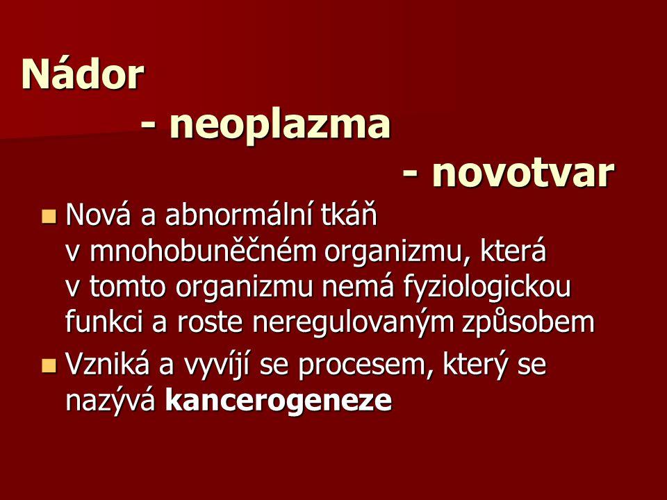 Nádor - neoplazma - novotvar Nová a abnormální tkáň v mnohobuněčném organizmu, která v tomto organizmu nemá fyziologickou funkci a roste neregulovaným způsobem Nová a abnormální tkáň v mnohobuněčném organizmu, která v tomto organizmu nemá fyziologickou funkci a roste neregulovaným způsobem Vzniká a vyvíjí se procesem, který se nazývá kancerogeneze Vzniká a vyvíjí se procesem, který se nazývá kancerogeneze