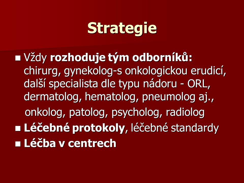 Strategie Vždy rozhoduje tým odborníků: chirurg, gynekolog-s onkologickou erudicí, další specialista dle typu nádoru - ORL, dermatolog, hematolog, pne