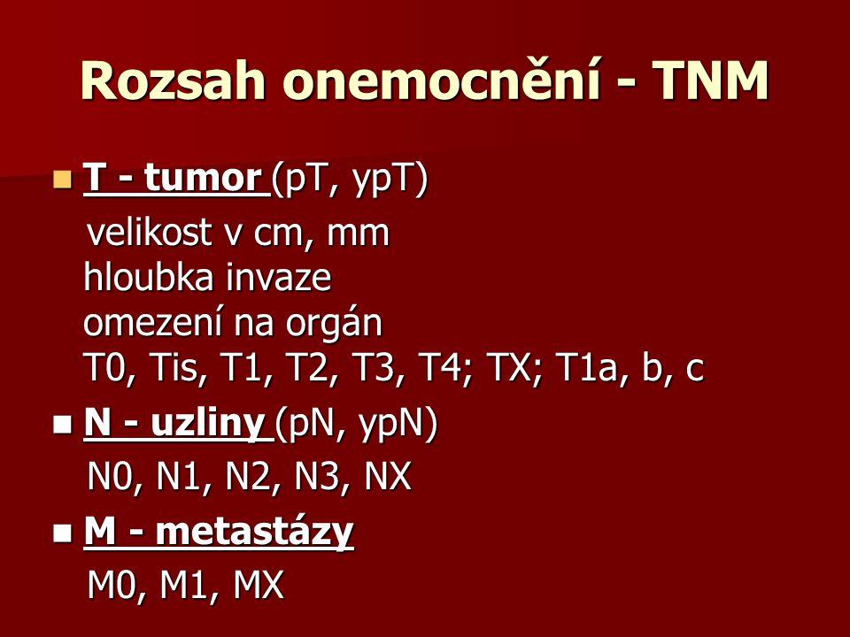 Rozsah onemocnění - TNM T - tumor (pT, ypT) T - tumor (pT, ypT) velikost v cm, mm hloubka invaze omezení na orgán T0, Tis, T1, T2, T3, T4; TX; T1a, b, c velikost v cm, mm hloubka invaze omezení na orgán T0, Tis, T1, T2, T3, T4; TX; T1a, b, c N - uzliny (pN, ypN) N - uzliny (pN, ypN) N0, N1, N2, N3, NX N0, N1, N2, N3, NX M - metastázy M - metastázy M0, M1, MX M0, M1, MX